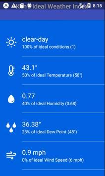 Ken's Ideal Weather Index screenshot 1