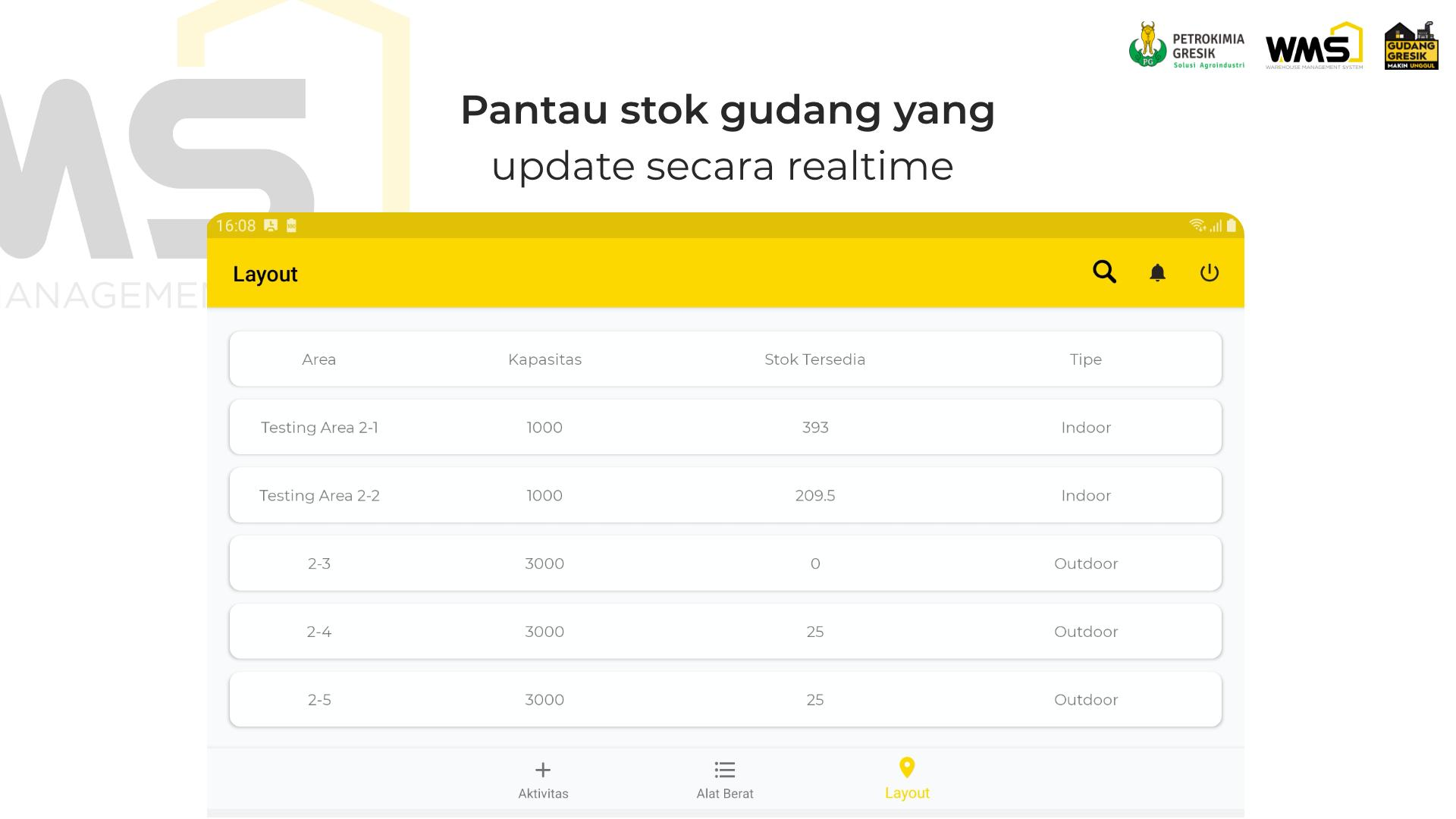wms petrokimia gresik for android apk download apkpure com