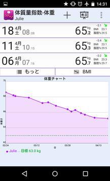 体質量指数-体重追跡機 ポスター
