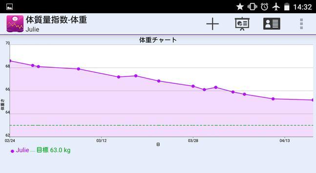 体質量指数-体重追跡機 スクリーンショット 4
