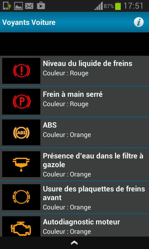 Tous Les Voyants Voiture For Android Apk Download