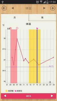 女性生理期 - 免费生理期/受孕/排卵日预测 截图 3