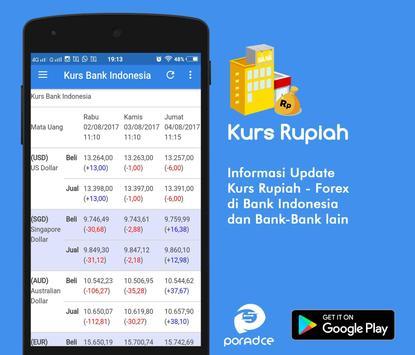 Kurs Rupiah screenshot 3