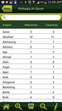 Mohaqiq Al-Quran screenshot 2