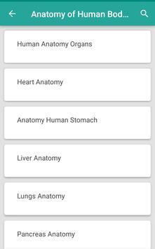Anatomy of Human Body Organs poster