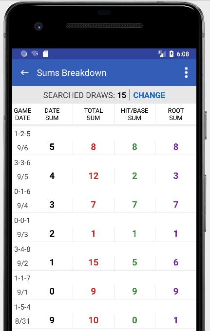 Lottery App - Lotto Numbers, Stats & Analyzer for Android - APK Download