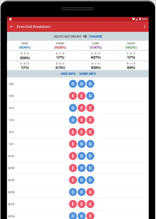 Lottery App - Lotto Numbers, Stats & Analyzer for Android