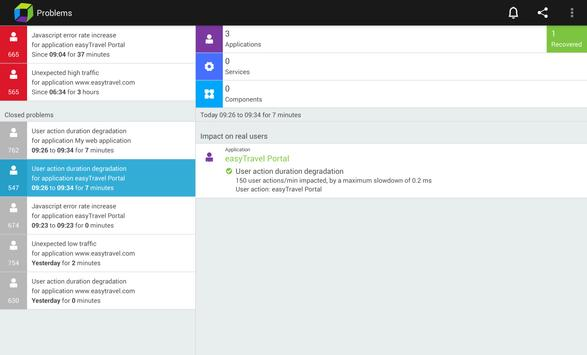 Dynatrace capture d'écran 5