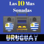 Radios de Uruguay Emisoras de Radio De Uruguay icon