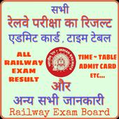 Railway All Exam Result,Admit Card or Syllabus etc icon