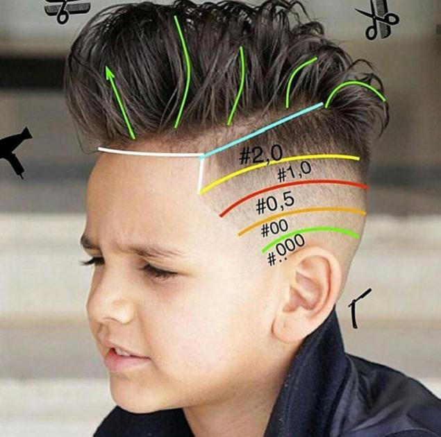 New Men S Hairstyle 2019 For Android Apk Download