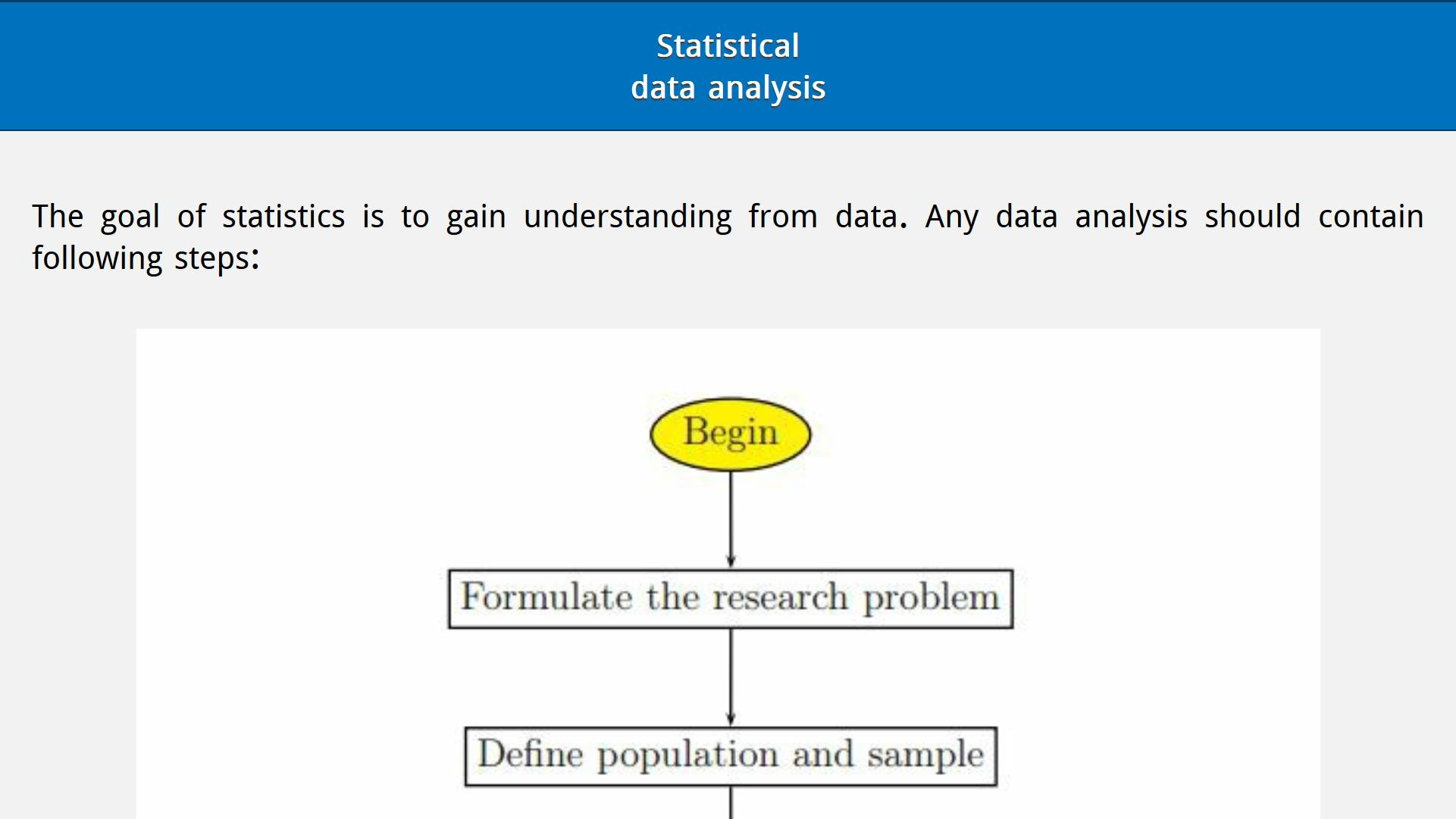 Learn Statistics Offline for Android - APK Download