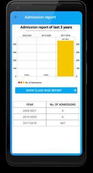Chairman App- CHERUMOTH screenshot 3
