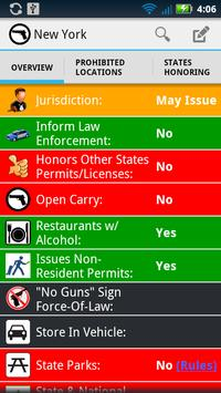 Concealed Carry Weapon Laws poster