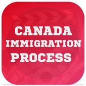 Canada Immigration 2019 icon