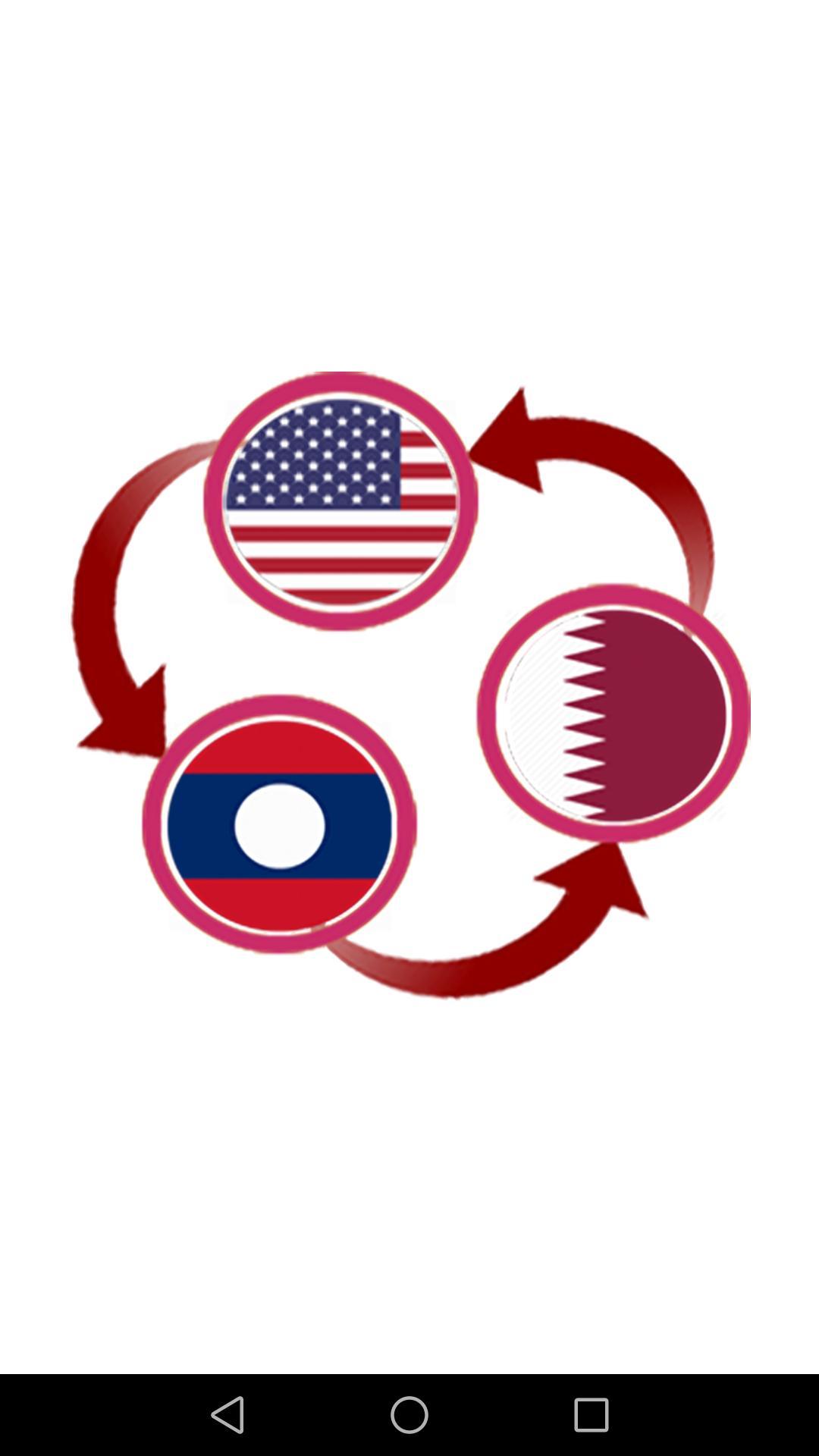 Us Dollar To Lao Kip And Qatari Riyal