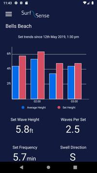 Surf Sense poster