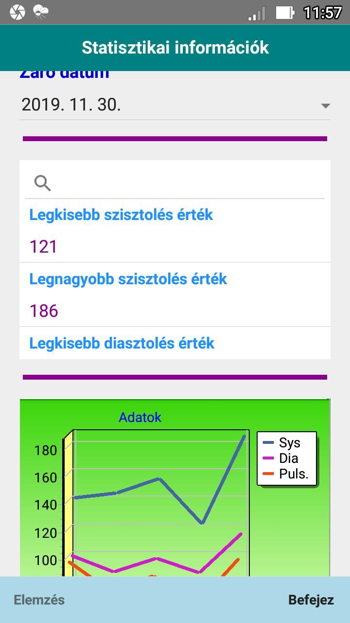 Vérnyomásnapló és vérnyomás adatlap (szabadon letölthető) a mérései követéséhez