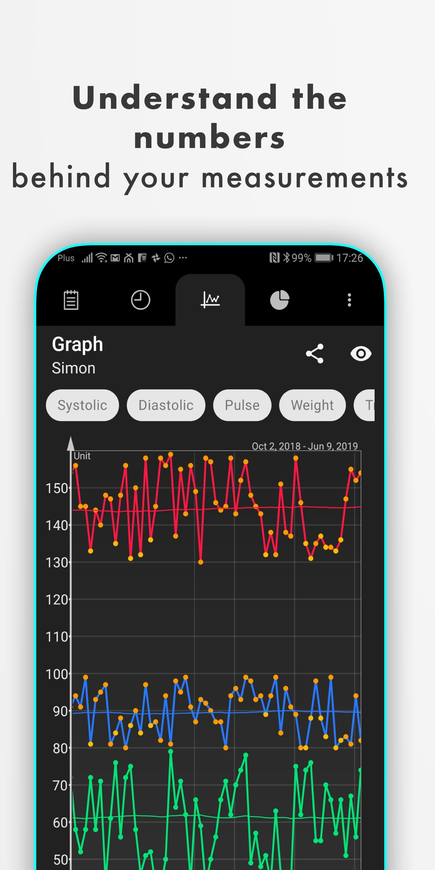 Blood Pressure for Android - APK Download