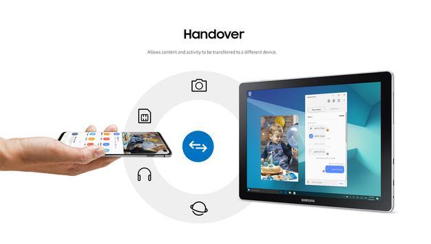 Samsung Flow Ekran Görüntüsü 1