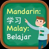 Belajar Bahasa Cina 图标
