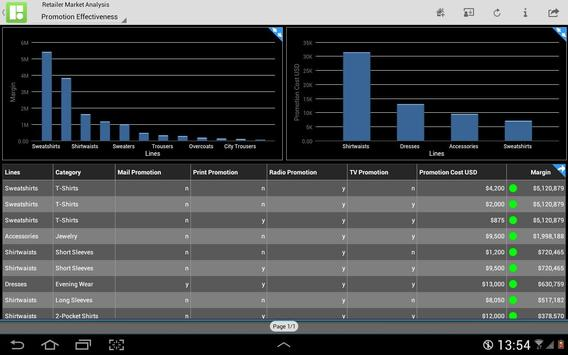 SAP BusinessObjects Mobile screenshot 5