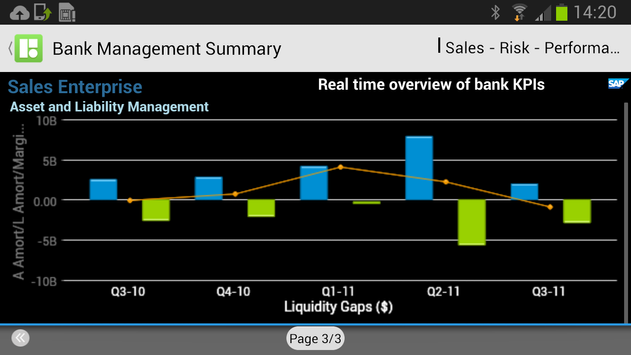 SAP BusinessObjects Mobile screenshot 9