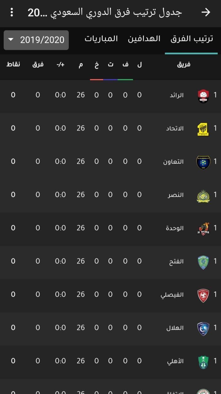 ترتيب الدوري السعودي 2019