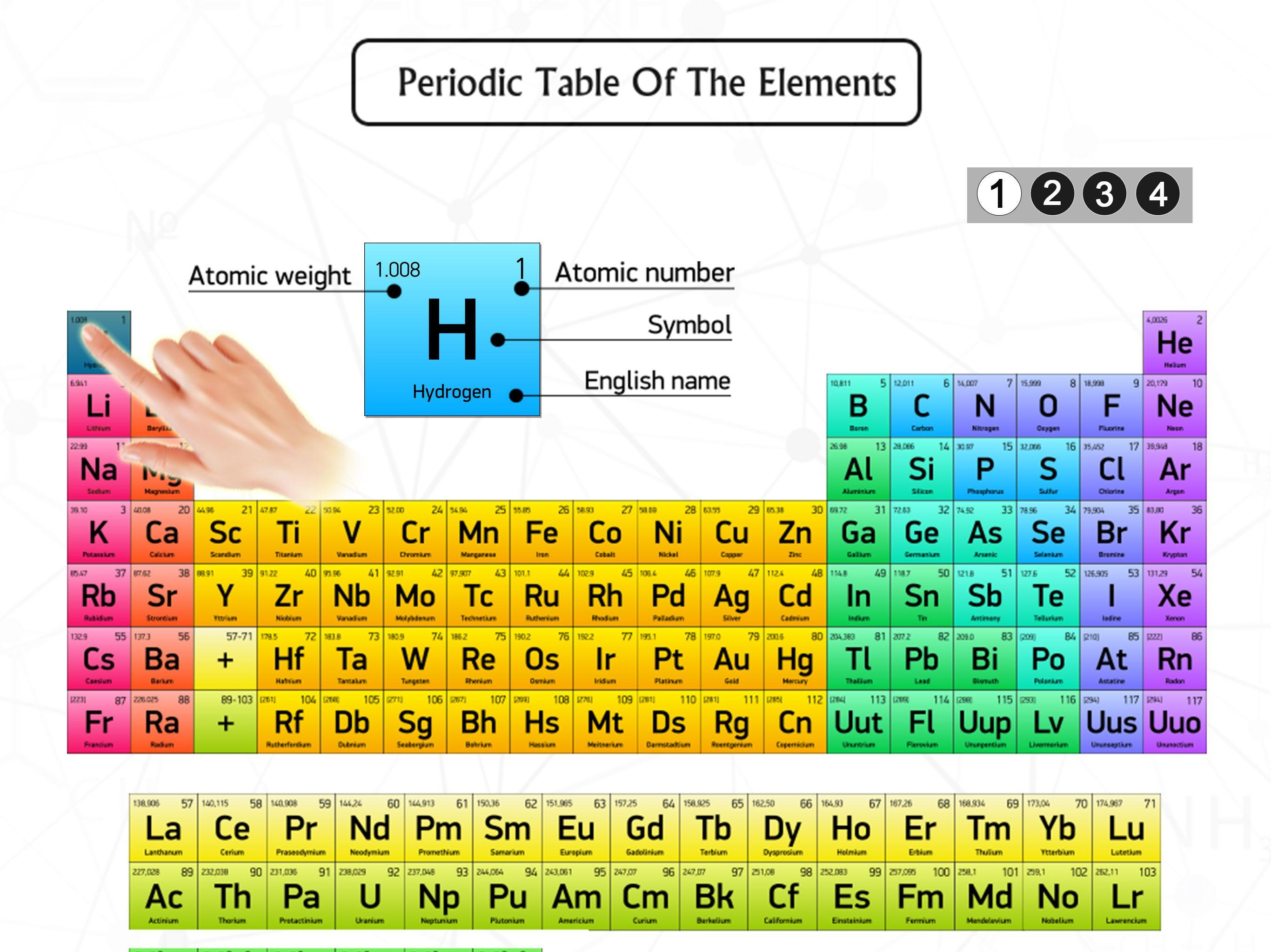 Periodic Table 2019 Quiz Chemistry Quiz For Android Apk Download