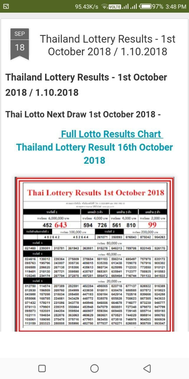 Thailand Lottery Draw Schedule Thai Lottery 2019 08 03