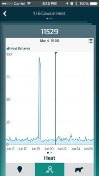 Allflex SenseHub™ screenshot 2