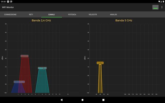 7 Schermata WiFi Monitor