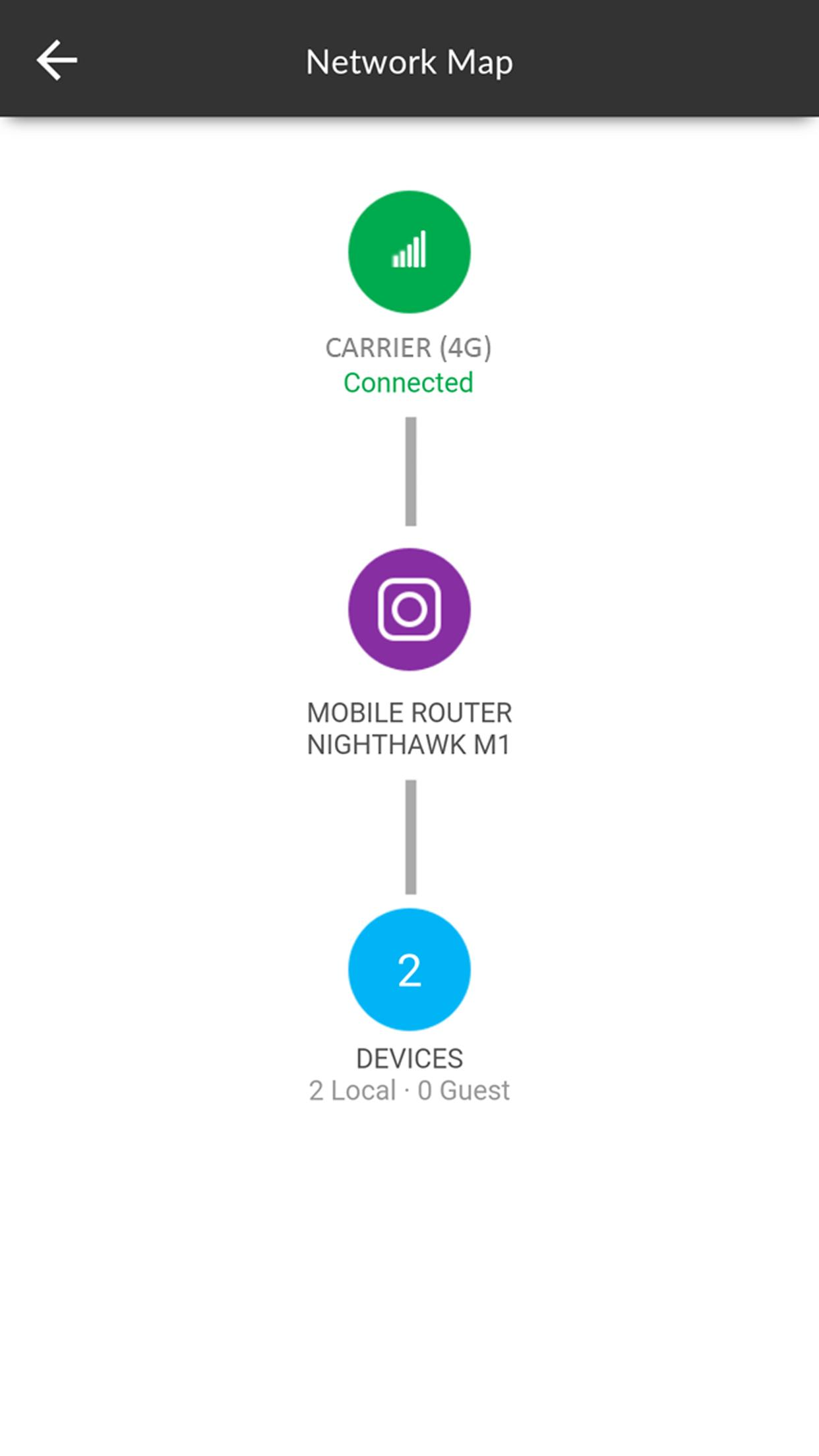 NETGEAR Mobile for Android - APK Download