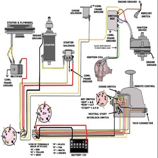 motorcycle basic engine diagram simple motorcycle wiring diagram for android apk download  simple motorcycle wiring diagram for