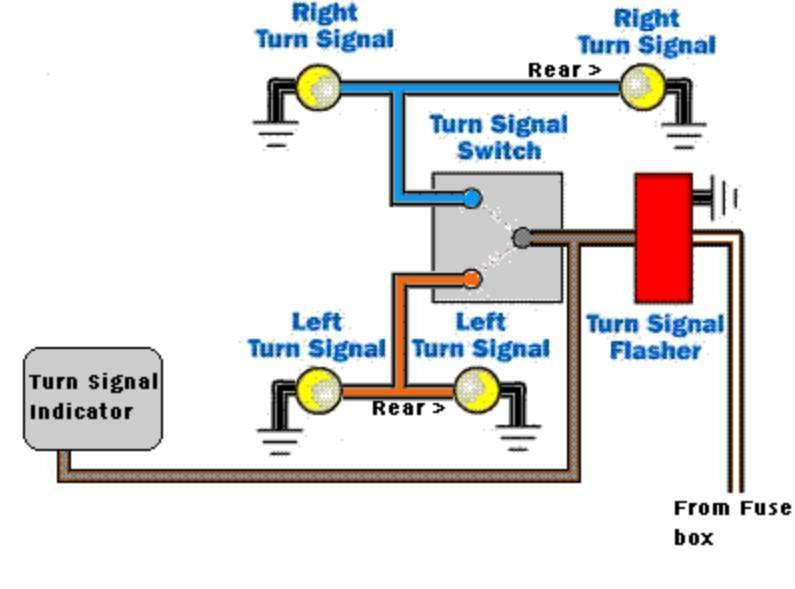 motorcycle turn signal switch wiring diagram simple motorcycle wiring diagram for android apk download  simple motorcycle wiring diagram for