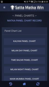 2 Day Panel Chart