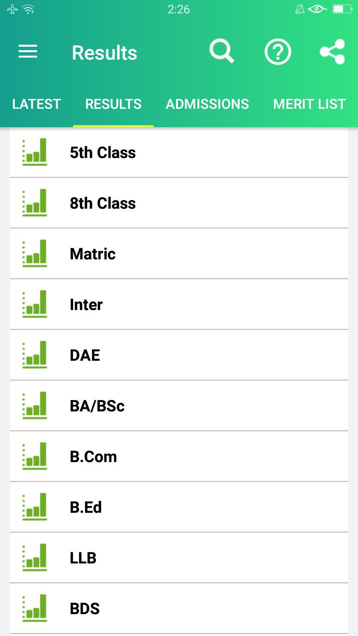 All Pakistan exam results - Matric Supply Results for
