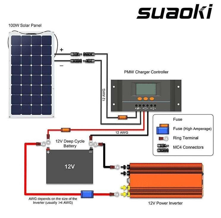 Solar Panel Diagram Wiring for Android - APK Download