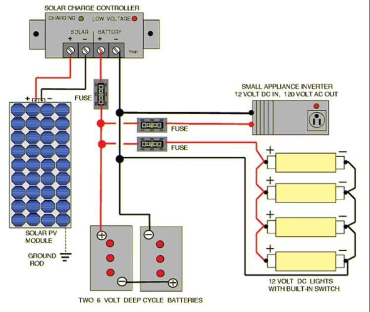 Solar Panel Schematic Wiring Diagram