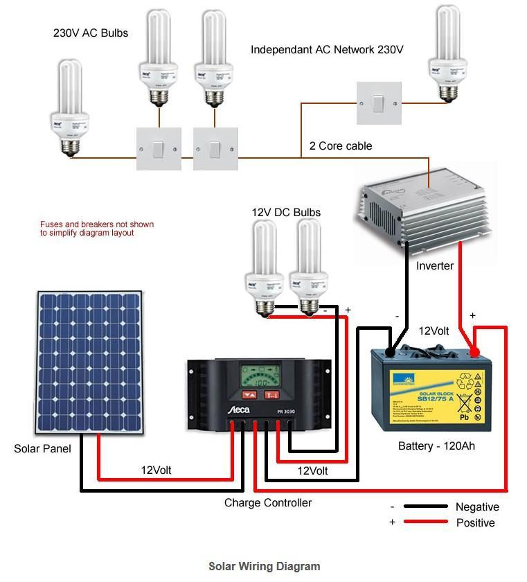 solar wiring diagram for android - apk download  solar wiring diagram for android - apk download
