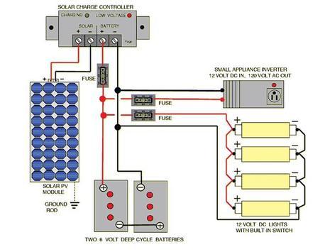 solar wiring diagram screenshot 5