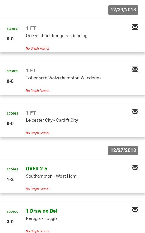 Sportpesa betting tips wisdom of the crowds betting