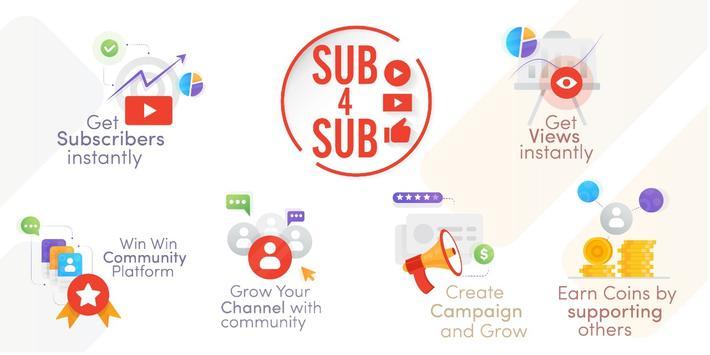 Sub para Sub ~ Obtenha Visualização e Sub grátis Cartaz