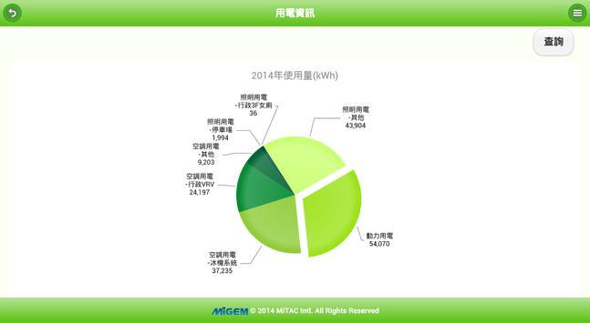 MiGEM 神達智能環控系統 screenshot 7