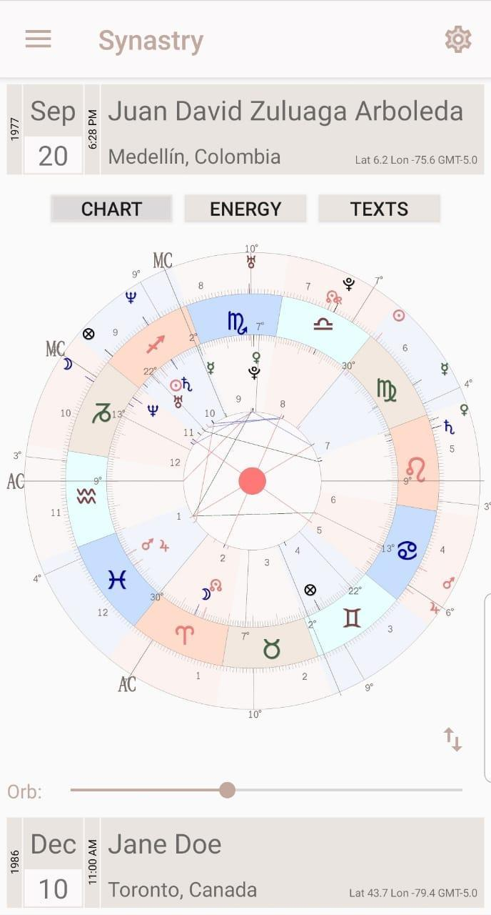 Astro Mate FREE   Astrology Charts / Numerology for Android   APK ...