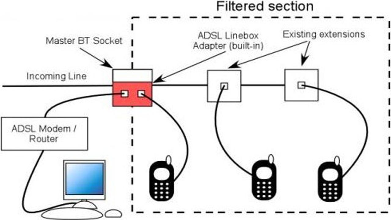 Diagram For Telephone Wiring from image.winudf.com