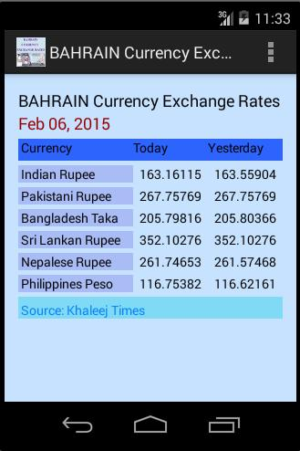 Bahrain Currency Exchange Rate For