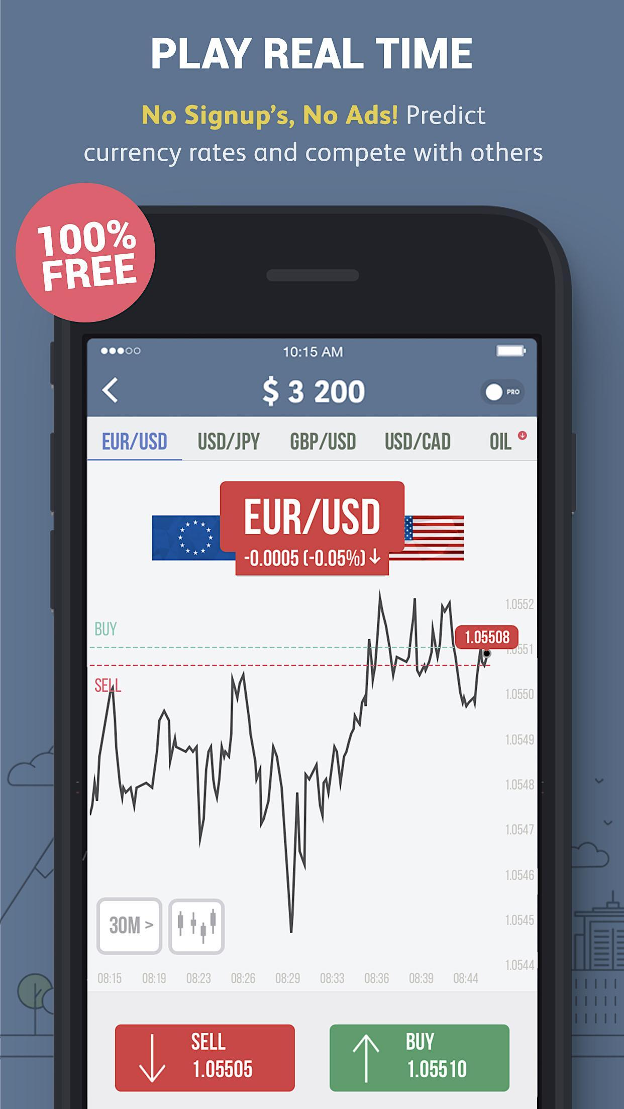 Forex simulator android