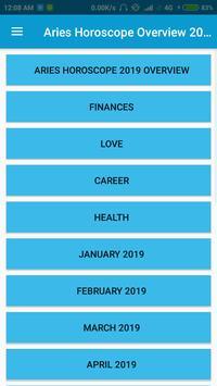 Aries Horoscope 2019