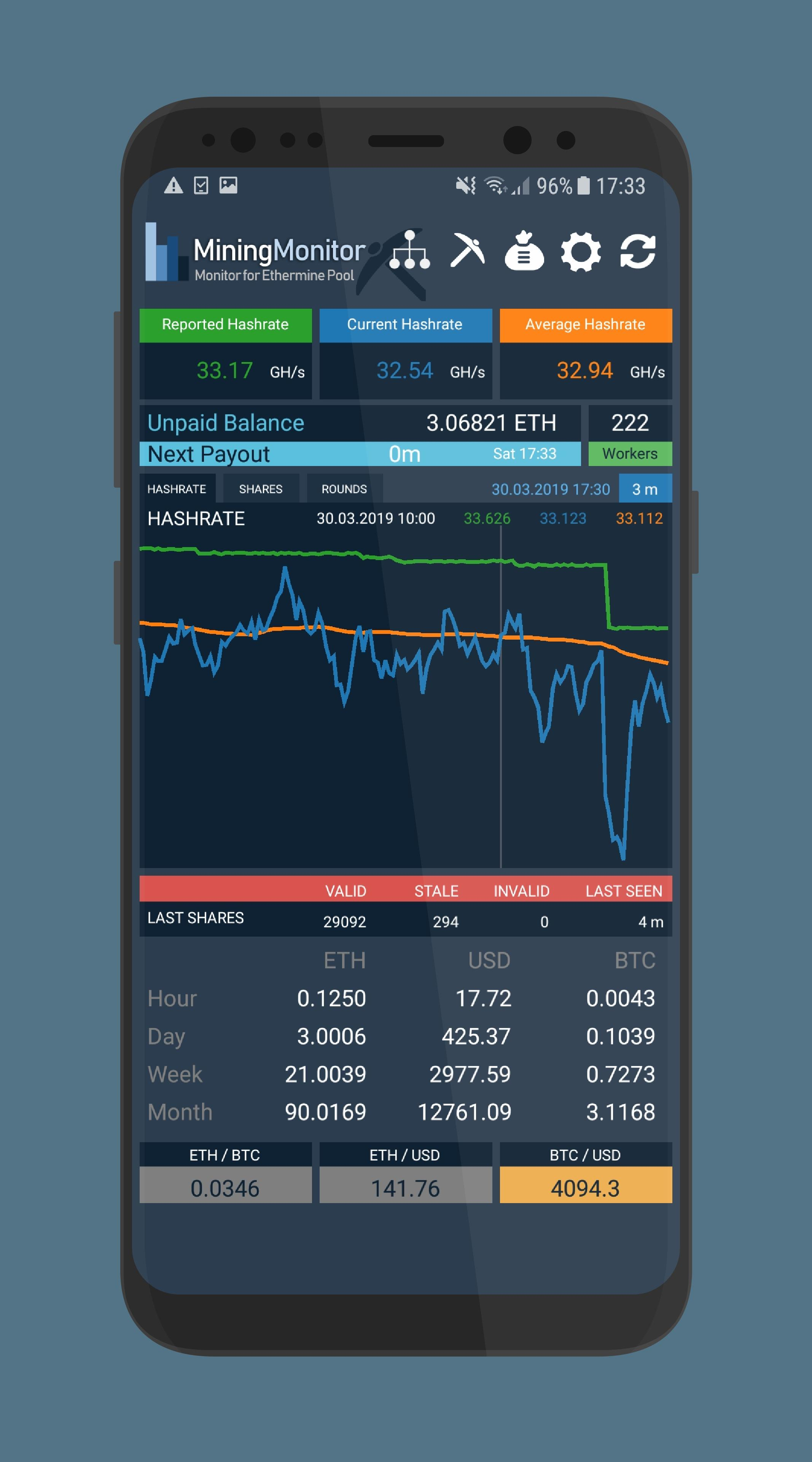 Mining Monitor 4 Ethermine pool for Android - APK Download